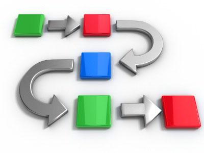 metodologia-coaching