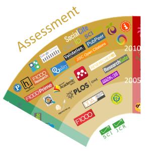 assessment-segment