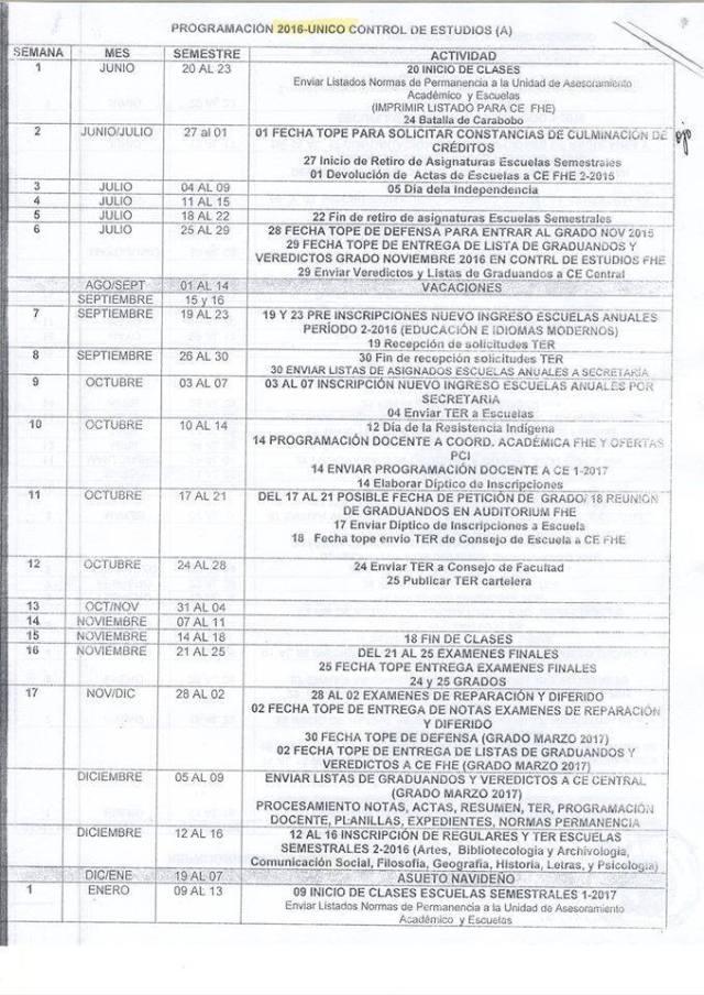 programación de facultad semestre 2016-U