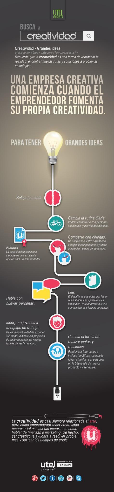 creatividad-infografia